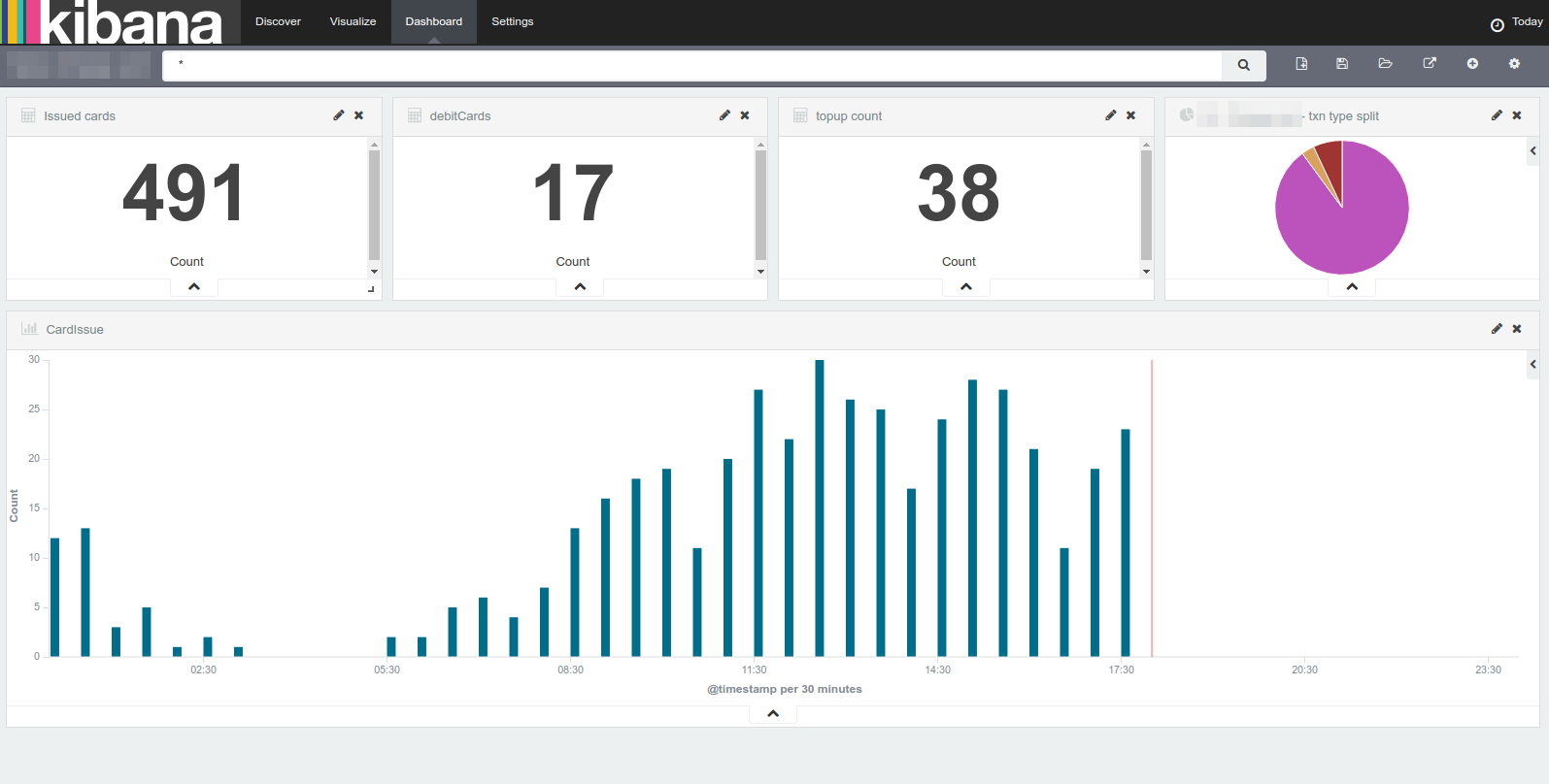 log monitoring – MICROIDEATION