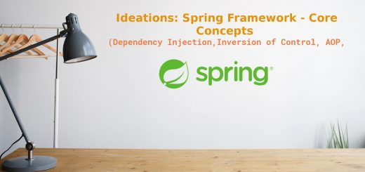 Spring framework tutorial